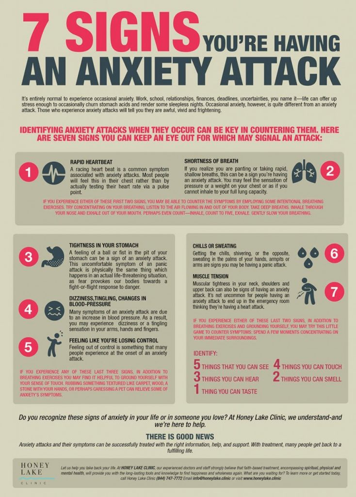 Signs you're having an anxiety attack info graphic